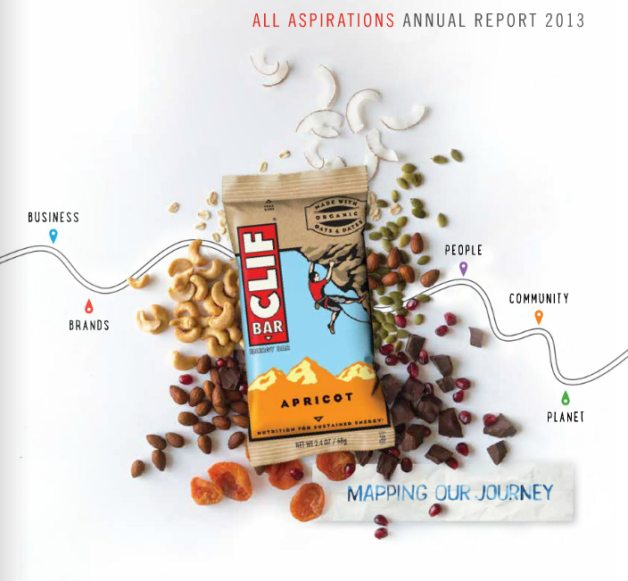 ClifBar_SustainableReport_2013